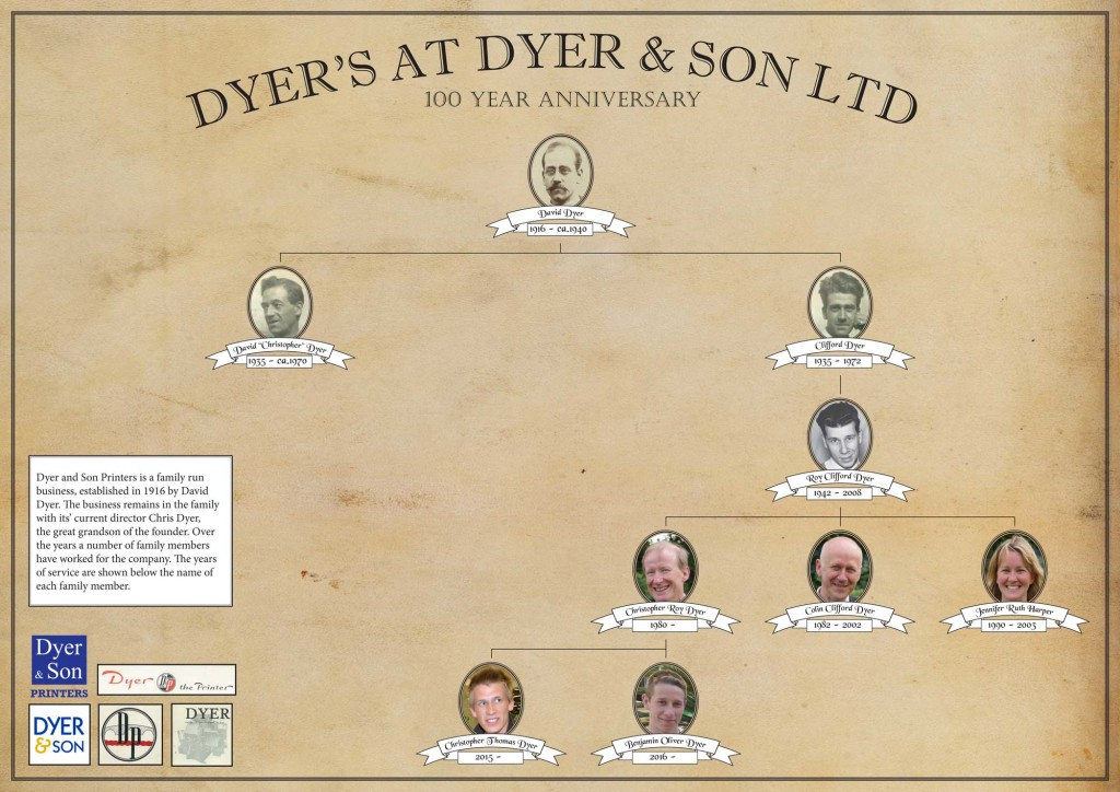 Dyers-at-Dyer-and-Son